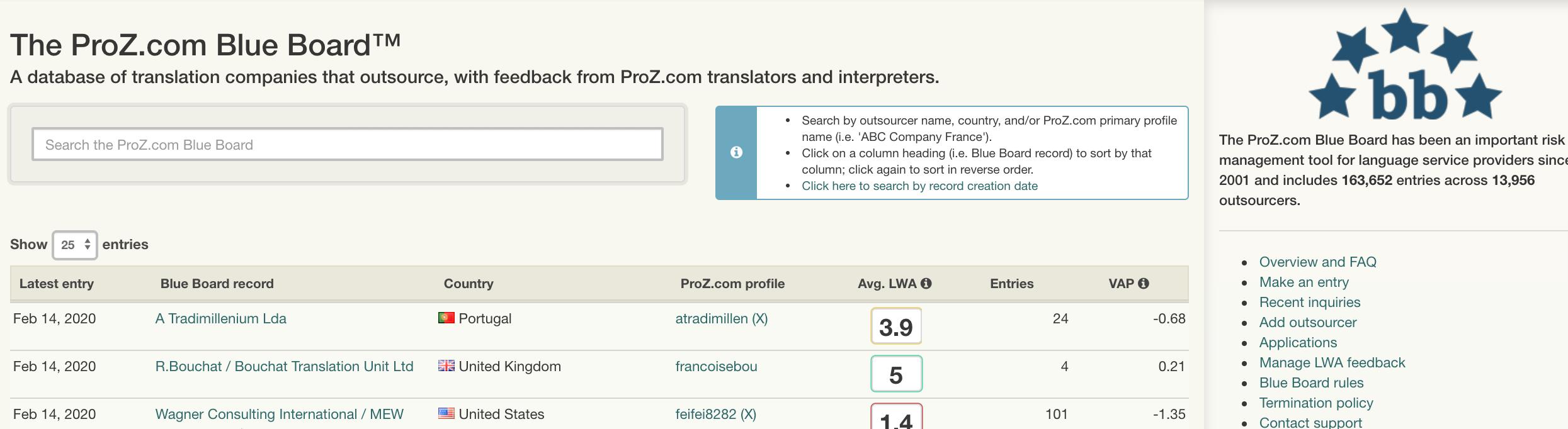 The ProZ.com Blue Board